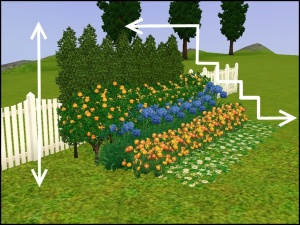 Tutorialslandscaping mega tutorial simswiki the picture here shows it in a very rigid way to make it obvious but it can look very natural if you vary the location rotation and type of plants in sisterspd